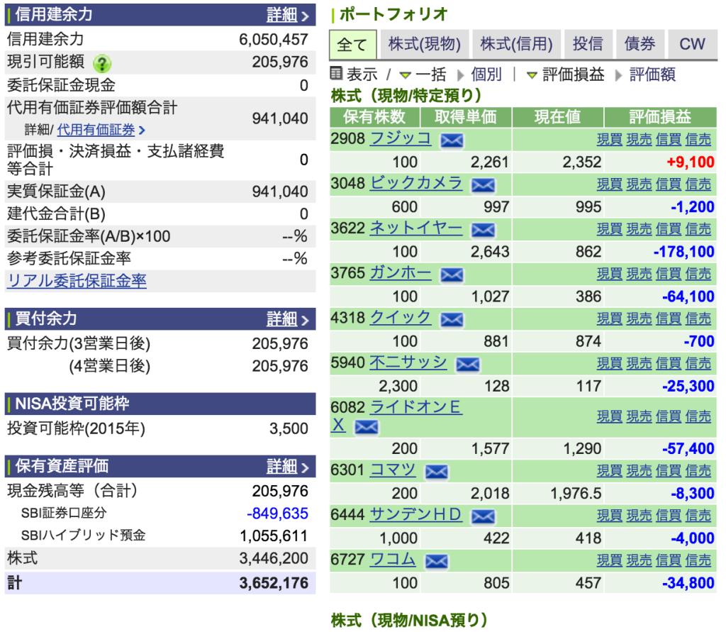niji子の株の成績